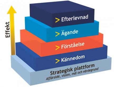 plattform-440x330
